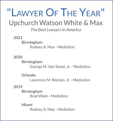 UWWM Scores Top Honors in Best Lawyers Listings